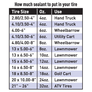 5 Gallon - Tire Sealant